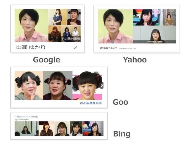 「Google」「Yahoo」「Goo」「Bing」の検索結果一覧