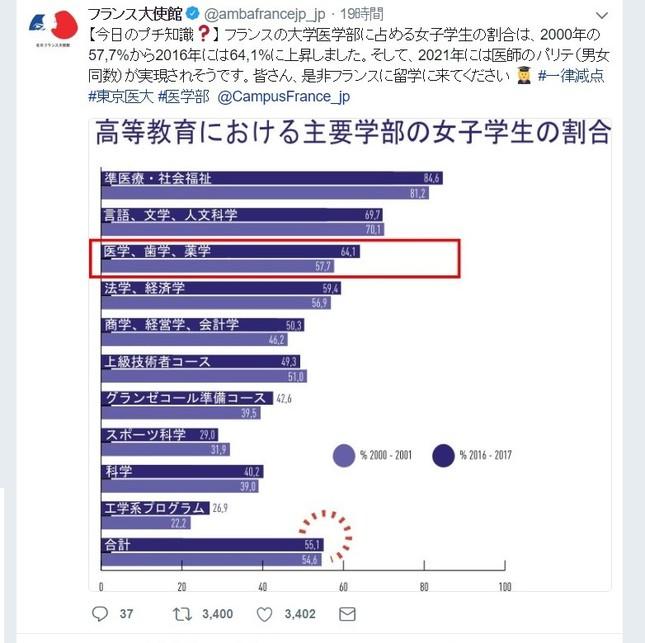 在京フランス大使館のツイート。「皆さん、是非フランスに留学に来てください」と呼びかけている