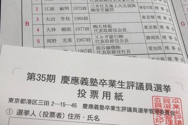 岡野光喜氏は候補者名簿に「スルガ銀行(株)代表取締役会長」の肩書で記載がある