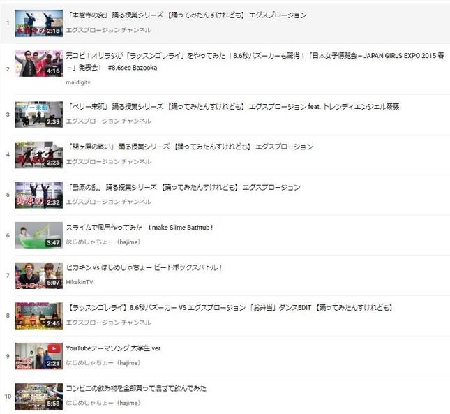 2015年国内トップトレンド動画ランキング(YouTube Japan 公式チャンネルより)