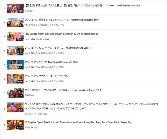 2014年国内トップトレンド動画ランキング(YouTube Japan 公式チャンネルより)