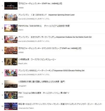2013年国内トップトレンド動画ランキング(YouTube Japan 公式チャンネルより)