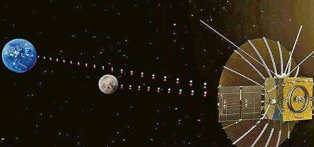 中国のネットに掲載された、鵲橋(右端)と地球、月の位置イメージ