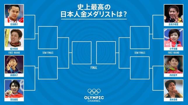 IOC日本語版公式ツイッターより