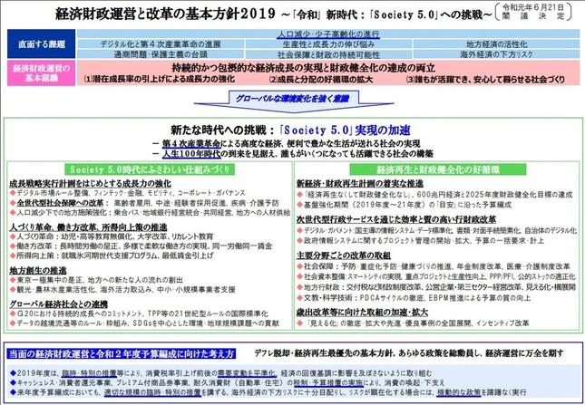 内閣府サイトで公開されている「骨太の方針」資料