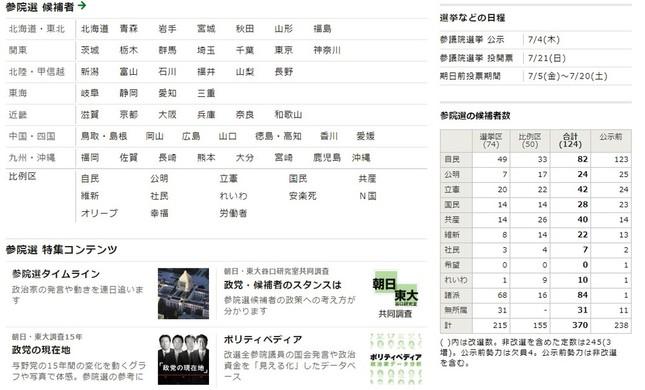 朝日新聞の「2019参院選」特設サイトでも「参院選の候補者数」の表が掲載されている(写真右、7月4日19時現在)