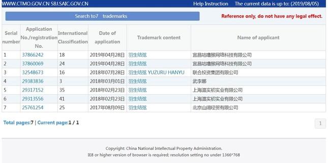 国家知識産権局が公開している商標データベースより。「羽生結弦」の申請が7件ヒットする