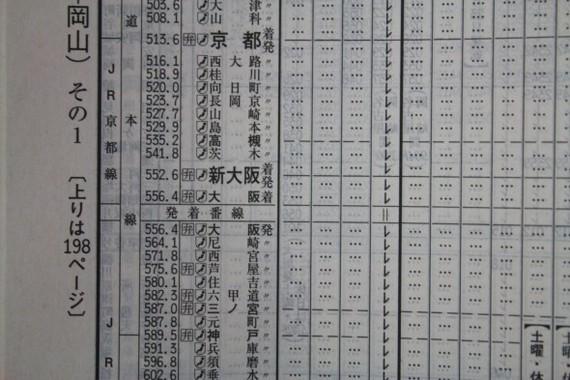 時刻表で駅名の横に「弁」マークが記載されているが、JR時刻表からは消える
