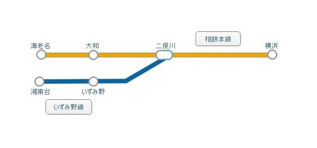 (2019年9月時点の相模鉄道)