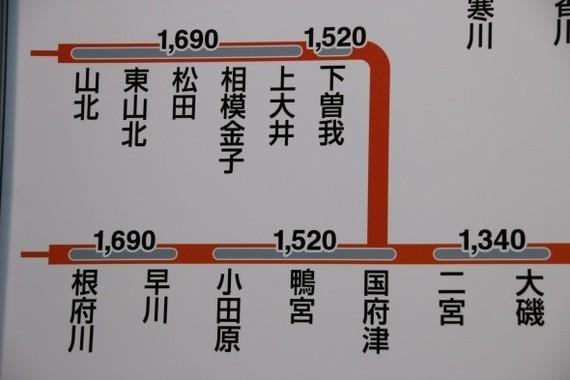 下曽我と国府津の間にあったTOICAとSuicaの境界は国府津に変わるが、国府津~熱海間の各駅はTOICAエリアからはICカードでは下車できない