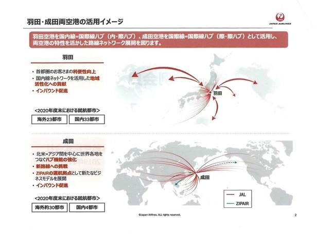 JALは羽田を「国内線=国際線(内・際)ハブ」、成田を「国際線=国際線(際・際)ハブ」と位置付ける(写真は発表資料から)
