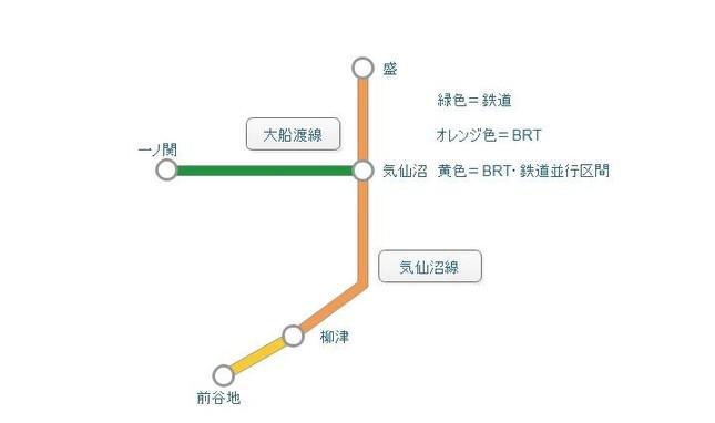 JR大船渡線、気仙沼線の略図