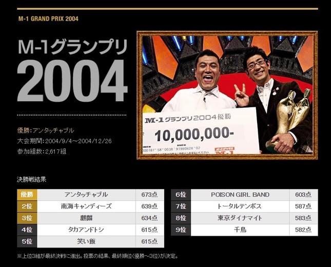 アンタッチャブルは2004年にM-1グランプリで優勝(画像はM-1グランプリ公式サイトより)