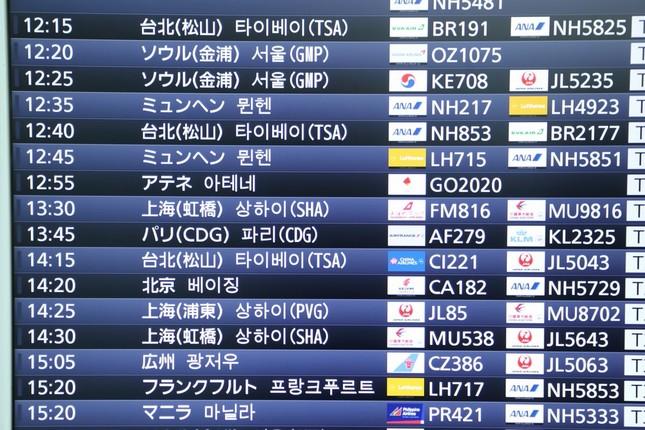 羽田空港の掲示板では「GO2020」