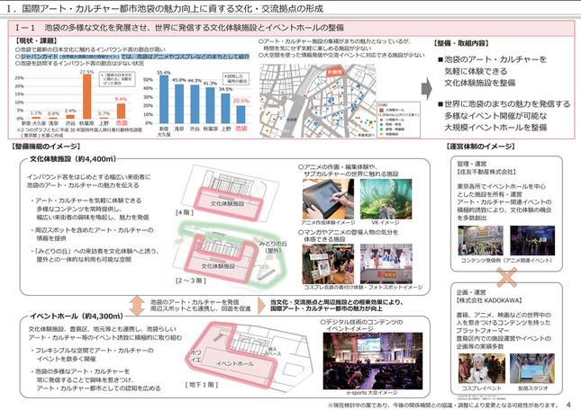 東京都都市再生分科会 配布資料「資料1 都市再生特別地区(東池袋一丁目地区)都市計画の概要」より