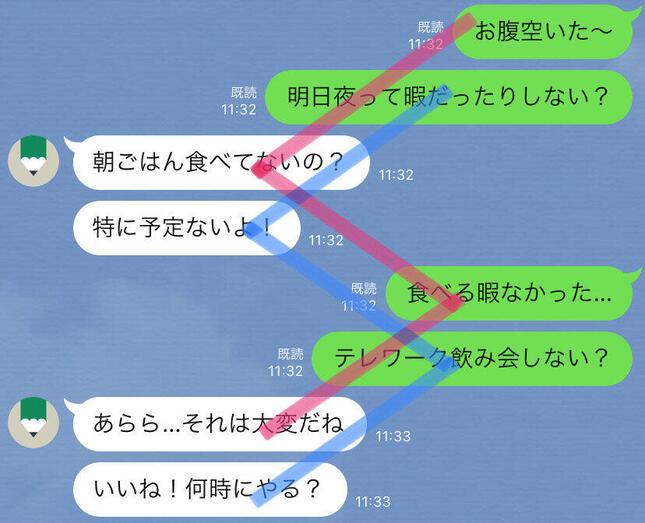 上と下で別々の会話がつながる「二重螺旋構造」のイメージ(編集部作成)