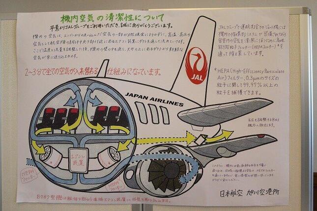 旭川空港のスタッフによる「壁新聞」。「機内空気の清潔性に」について説明している