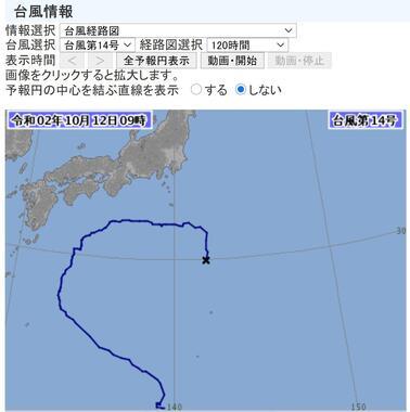Uターンした台風14号(気象庁サイトから)