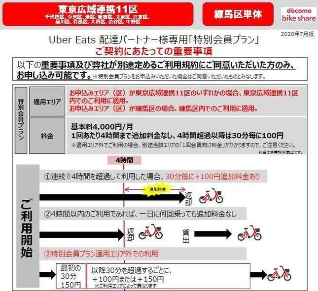 一般利用より「割安」ウーバー配達員向けプラン(ドコモ・バイクシェアの資料より)