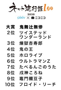 「ネット流行語100」トップ10