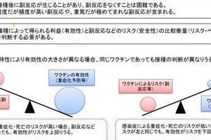 日本のワクチン忌避「マスコミの影響」指摘も コロナではどうなる?