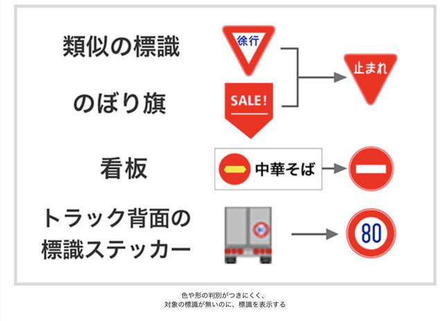 「中華そば」の看板を「進入禁止」と認識する例も(ホンダ公式サイトより)