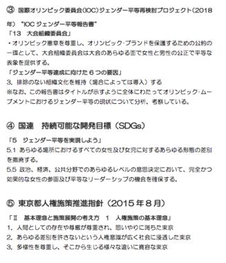 森氏の発言が「反する」とした憲章、提言、指針など(日本スポーツとジェンダー学会緊急提言より)