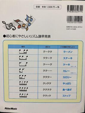 侘美秀俊さん考案の「初心者にやさしいリズム譜早見表」