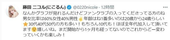 藤田ニコルさんがツイッター(@0220nicole)で「嬉しいね」と喜んだ理由は?