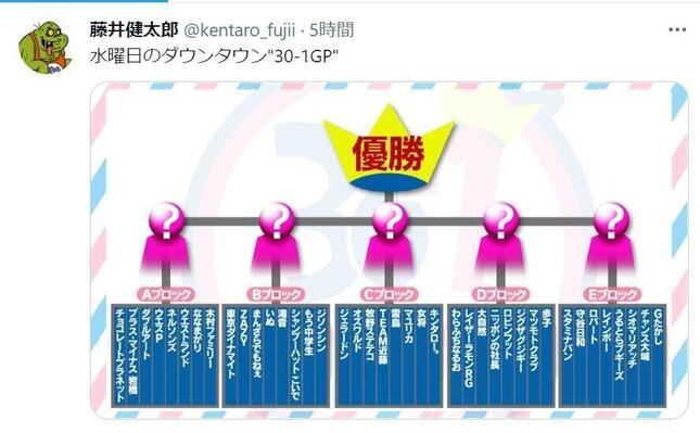 藤井健太郎さんがツイッター(@kentaro_fujii)でトーナメント表を公開した。