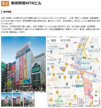 LABI新橋店(森トラスト総合リート投資法人公式サイトより)