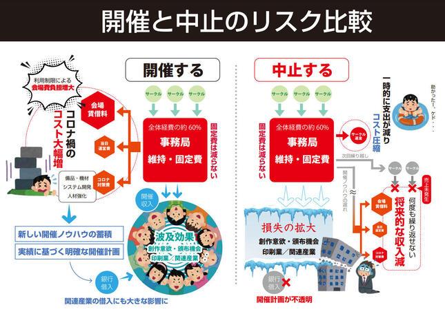 イベントを開催することで関連産業にも経済効果が波及する(赤ブーブー通信社提供画像)