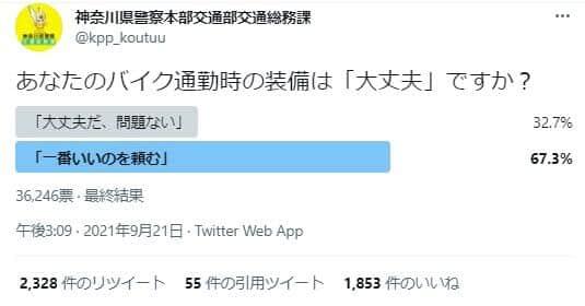 神奈川県警察本部交通部交通総務課によるアンケート