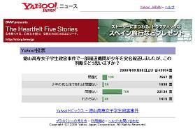 ネット上での投票では「実名報道問題なし」が圧倒的