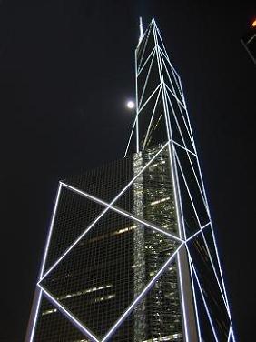 中国・香港が世界有数の金融市場として存在感を増している