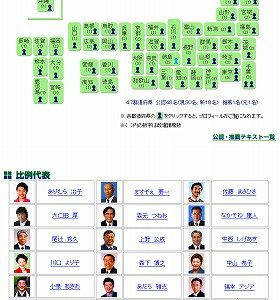 候補者一覧には、まだ大仁田議員の名前が確認できる