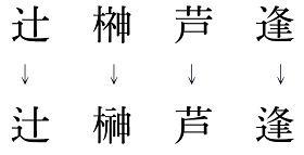 XPでは上段のように表示される漢字が、Vistaでは下段のように表示される