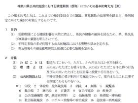 神奈川県の「禁煙条例」に賛否両論が寄せられている