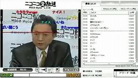 鳩山氏の発言に批判が集まっている(「ニコニコ動画」より)