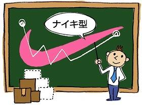 徐々に加速する「ナイキ型」の景気回復に期待!
