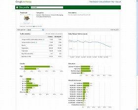 「グーグル・アド・プランナー」で見た「2ch.net」の分析結果