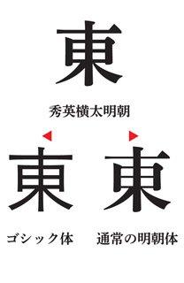 大日本印刷が開発したオリジナル書体「秀英横太明朝」