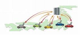 「プローブナビ」はユーザー同士が「通信」して最新の道路情報を提供する