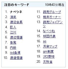 ツイッターでの話題を示す「Yahoo!リアルタイム検索」の上位は、会見に関連するキーワードで占められた
