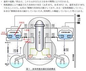 東電サイト上資料で「非常用復水器」を説明している。
