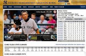 ヤンキースの公式サイトで紹介されるイチロー選手