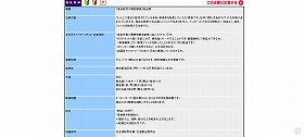 日本コロムビアが「違法配信実態調査」のアルバイトを募集(画像は、Musicman-NETから)