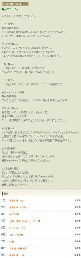 上が渡辺さんのブログ、下が本谷さんのランキング。店の順番を入れ替えただけに見える