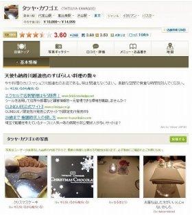 タツヤ・カワゴエの食べログページ