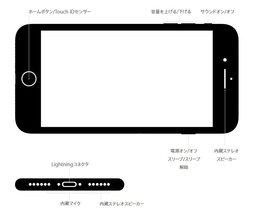 iPhone7「イヤホン端子廃止」に悲鳴相次ぐ 「音楽はまだ有線がいい」「チョー不便」